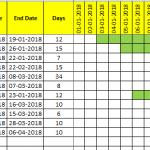 Work schedule format