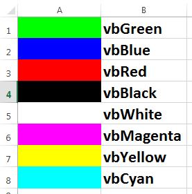 Lesson#123: How to change cell color with VBA | Excelabcd